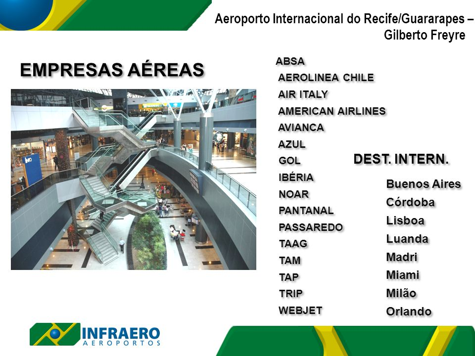 EMPRESAS AÉREAS Aeroporto Internacional do Recife/Guararapes –
