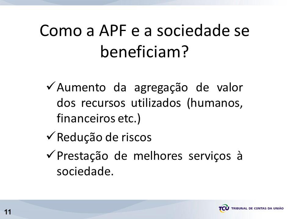 Como a APF e a sociedade se beneficiam