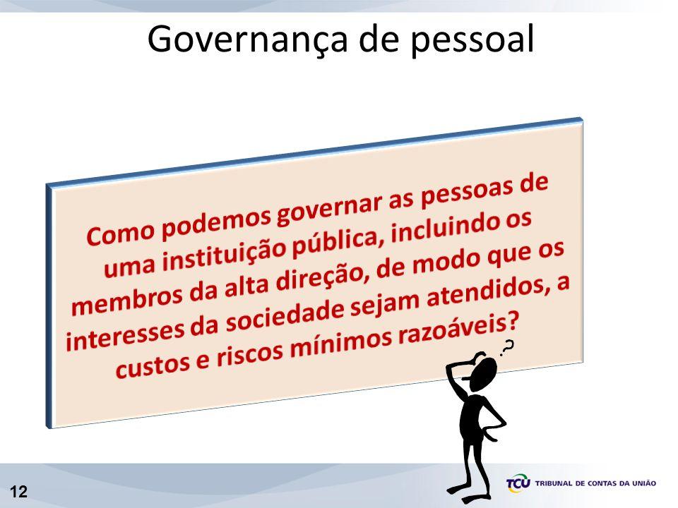 Governança de pessoal O problema de agência