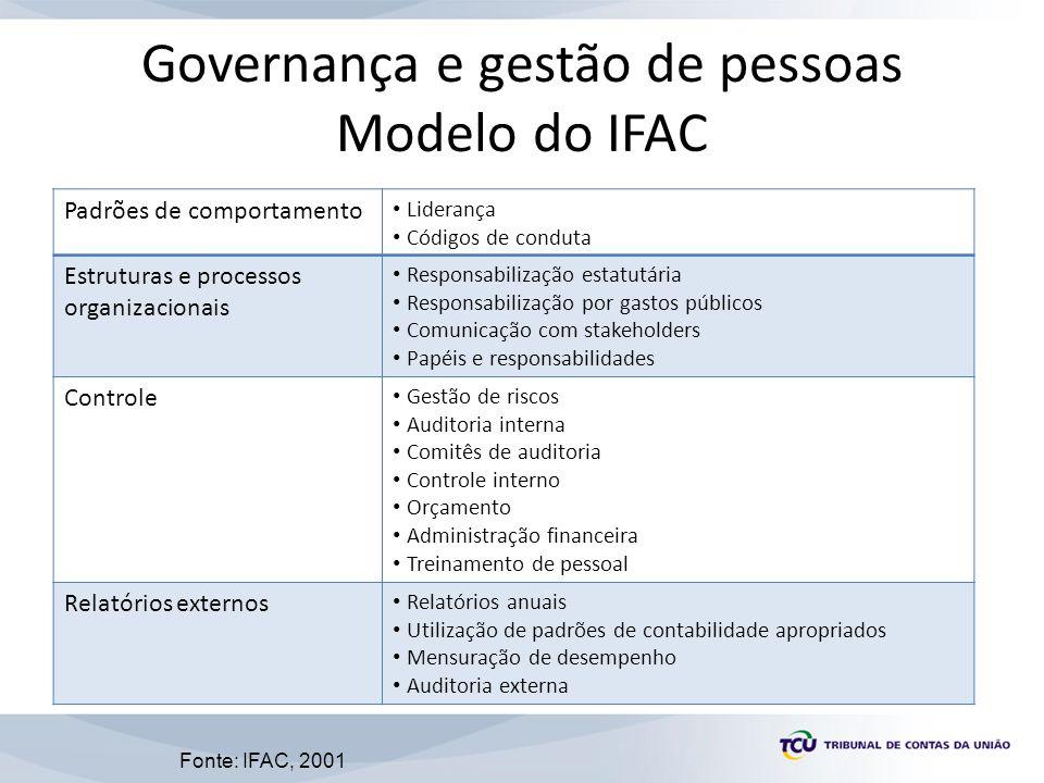 Governança e gestão de pessoas Modelo do IFAC