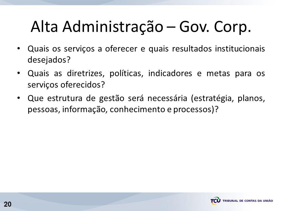 Alta Administração – Gov. Corp.