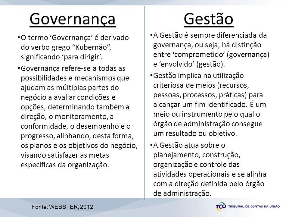 Governança Gestão