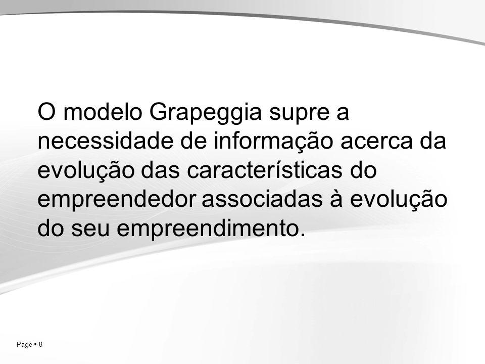O modelo Grapeggia supre a necessidade de informação acerca da evolução das características do empreendedor associadas à evolução do seu empreendimento.