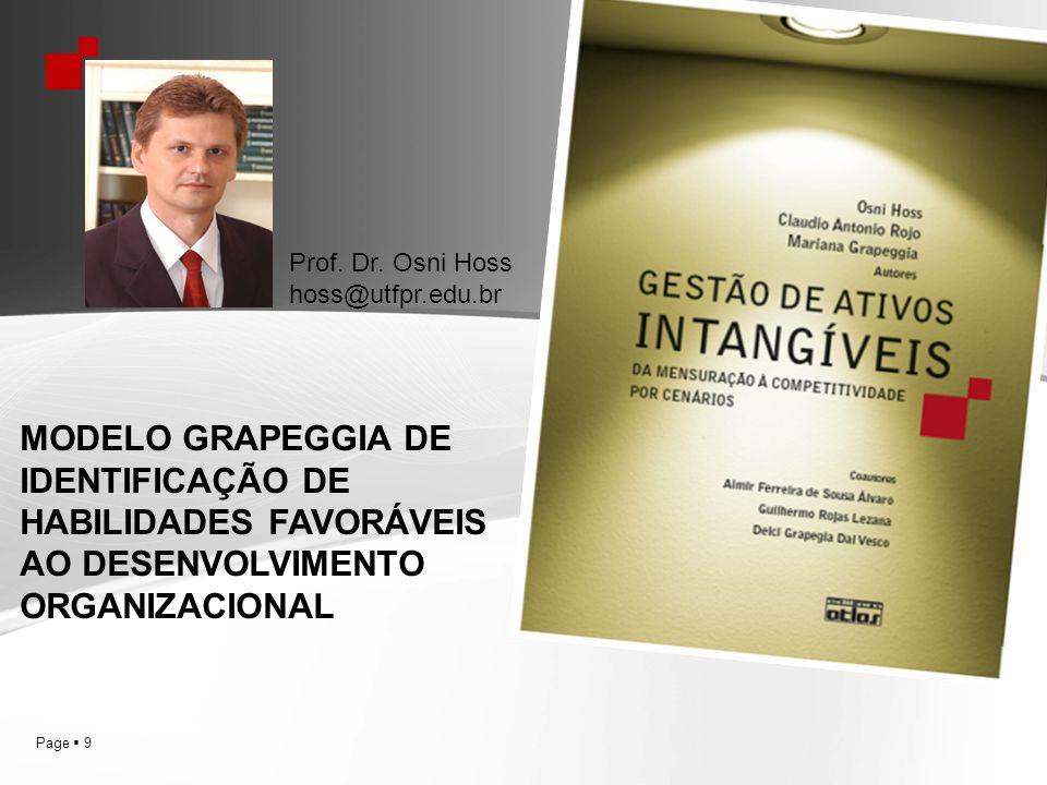 Prof. Dr. Osni Hoss hoss@utfpr.edu.br.