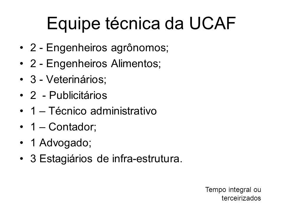 Equipe técnica da UCAF 2 - Engenheiros agrônomos;