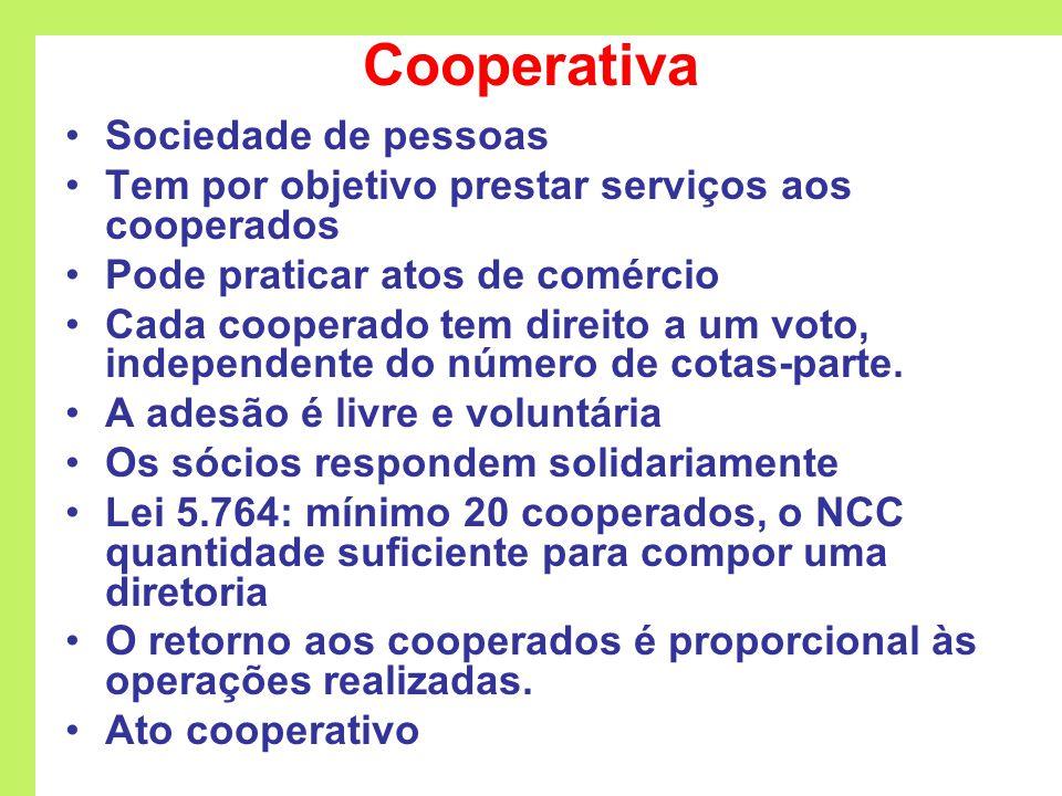 Cooperativa Sociedade de pessoas