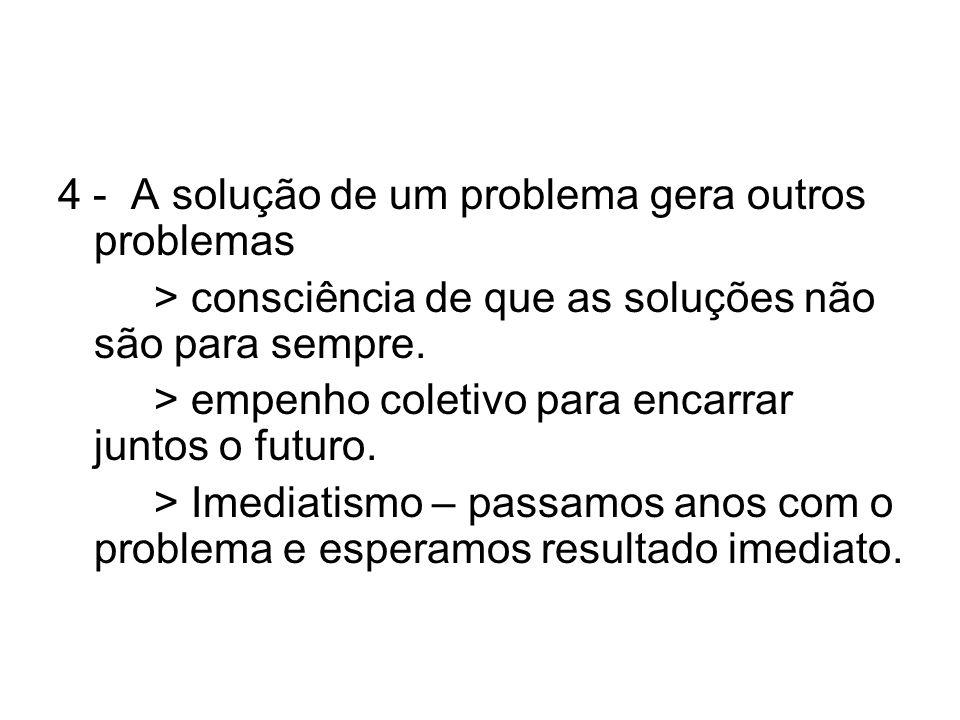 4 - A solução de um problema gera outros problemas