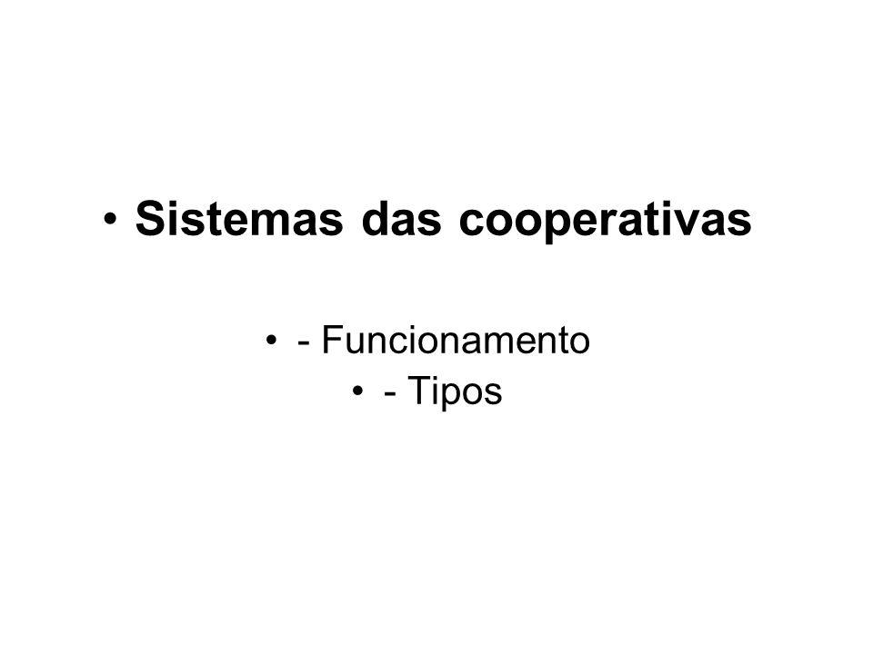 Sistemas das cooperativas