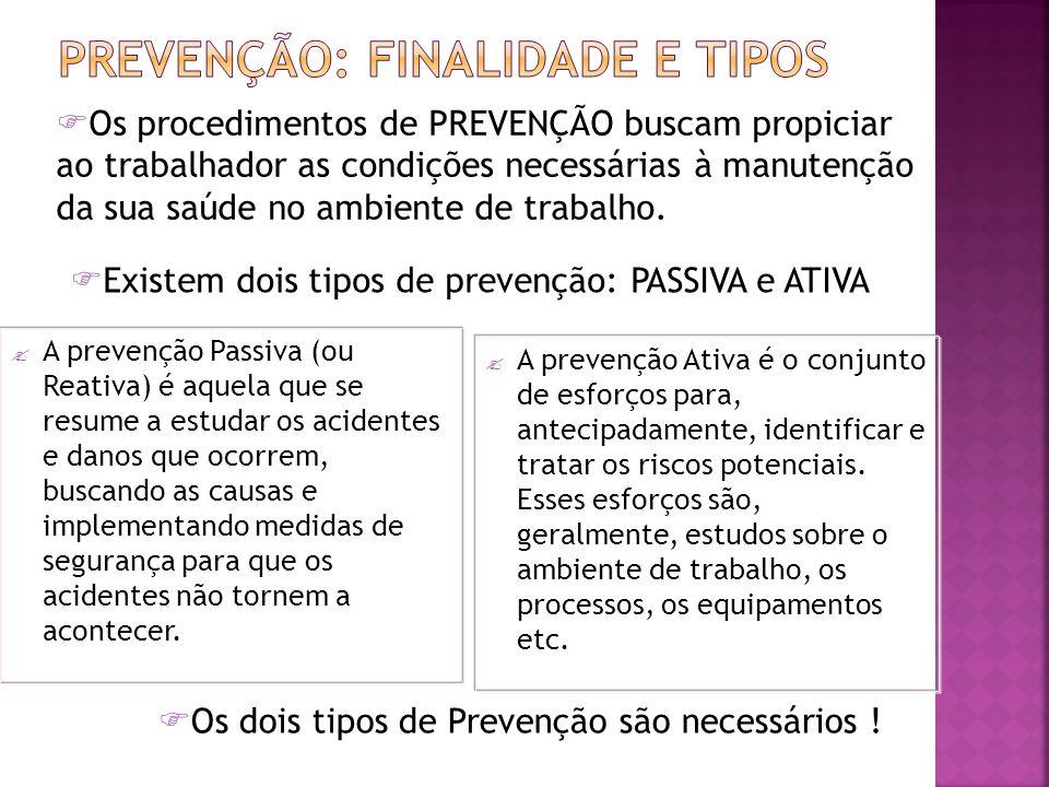 Prevenção: finalidade e tipos