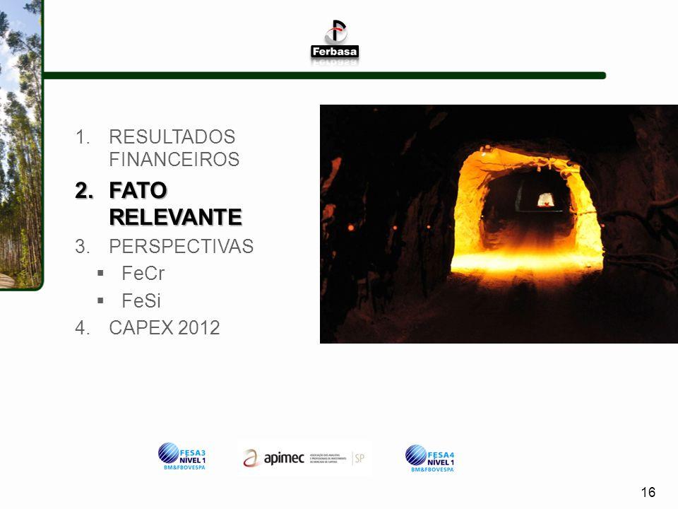 FATO RELEVANTE RESULTADOS FINANCEIROS PERSPECTIVAS FeCr FeSi