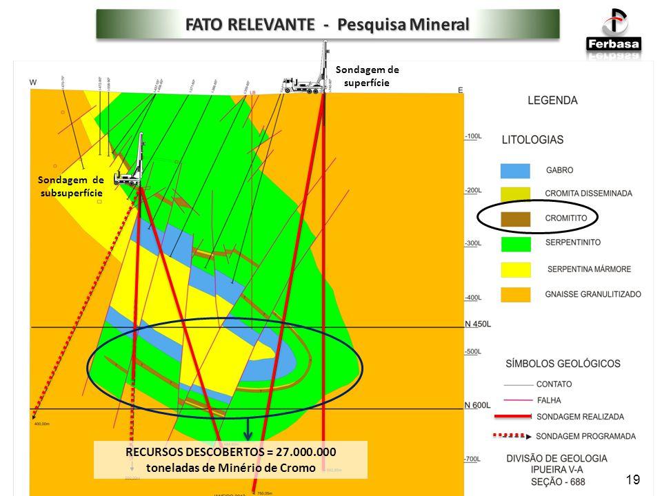 FATO RELEVANTE - Pesquisa Mineral