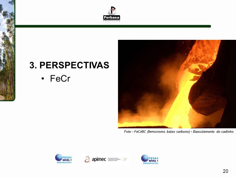 3. PERSPECTIVAS FeCr Foto - FeCrBC (ferrocromo baixo carbono) - Basculamento do cadinho 20