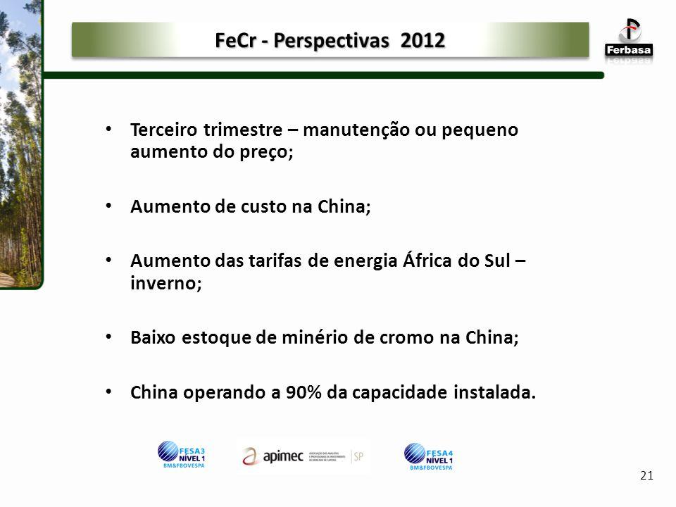 FeCr - Perspectivas 2012 Terceiro trimestre – manutenção ou pequeno aumento do preço; Aumento de custo na China;