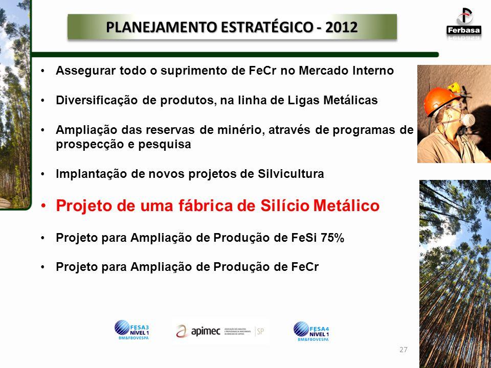 PLANEJAMENTO ESTRATÉGICO - 2012