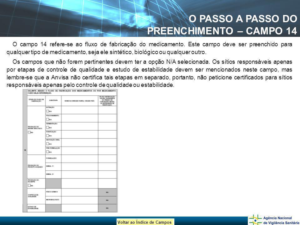 O PASSO A PASSO DO PREENCHIMENTO – CAMPO 14