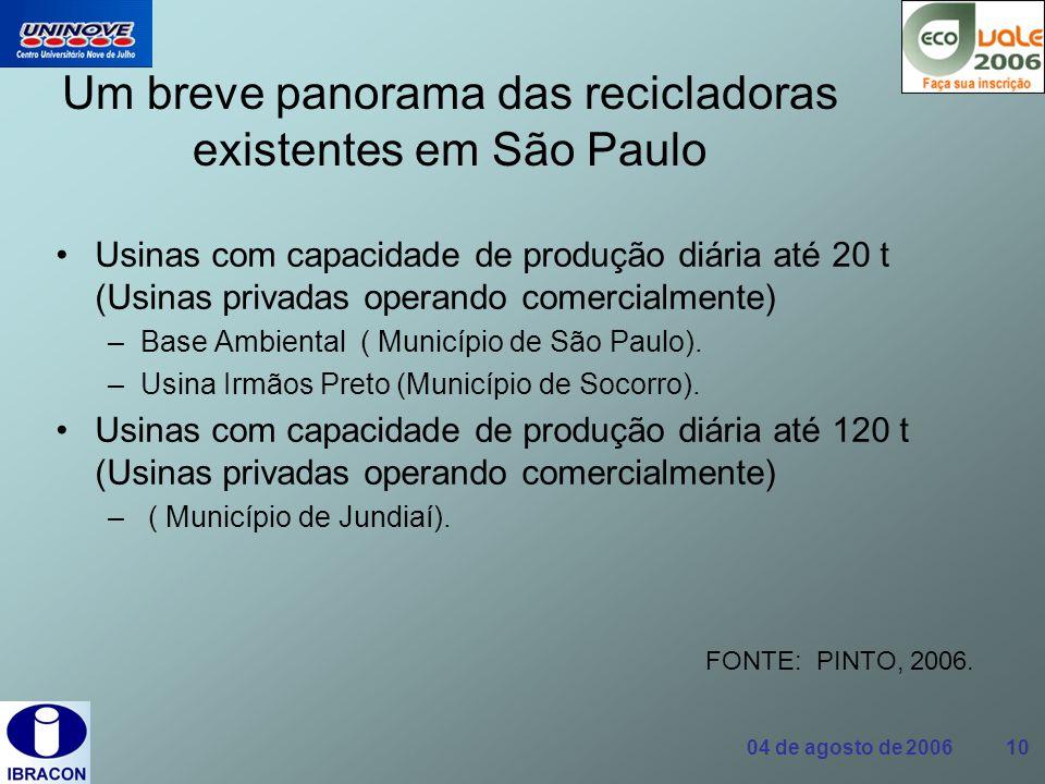 Um breve panorama das recicladoras existentes em São Paulo
