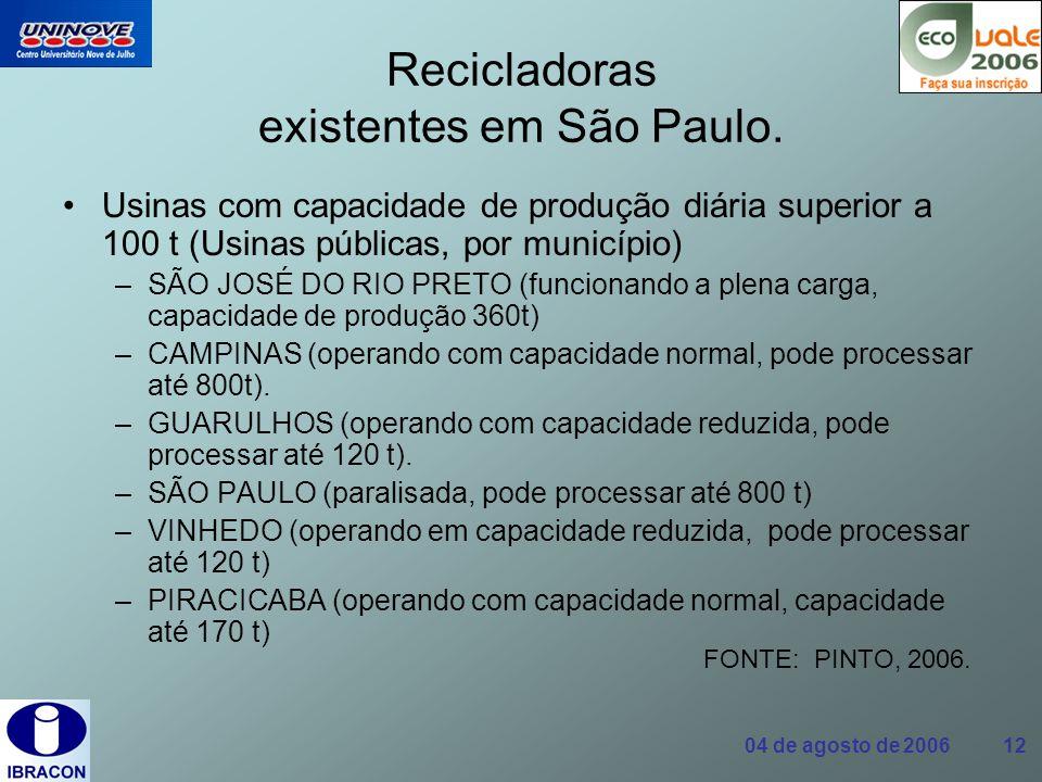 Recicladoras existentes em São Paulo.