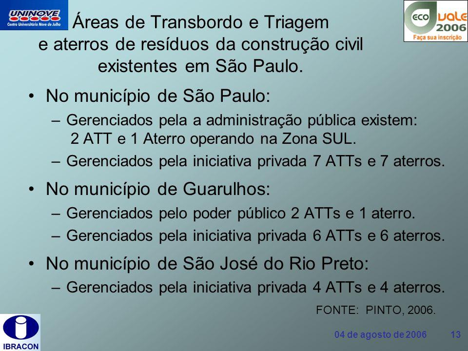 No município de São Paulo: