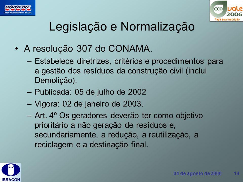 Legislação e Normalização