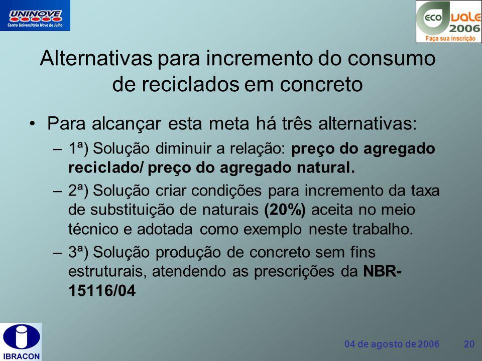 Alternativas para incremento do consumo de reciclados em concreto