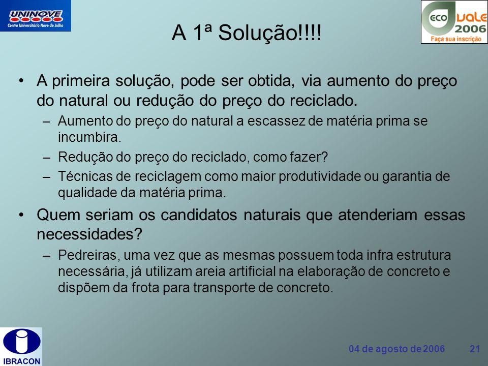 A 1ª Solução!!!! A primeira solução, pode ser obtida, via aumento do preço do natural ou redução do preço do reciclado.