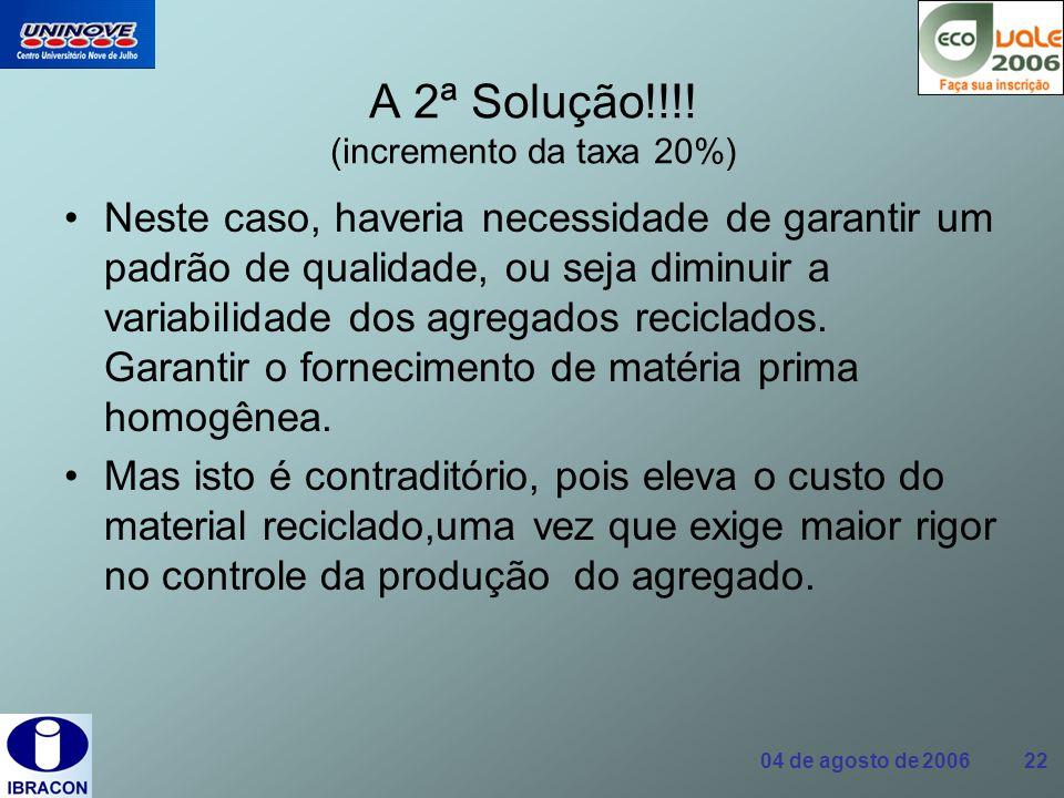 A 2ª Solução!!!! (incremento da taxa 20%)