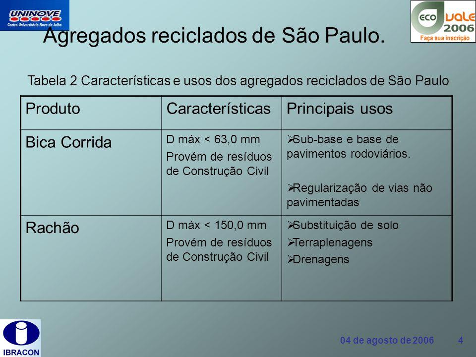 Agregados reciclados de São Paulo.