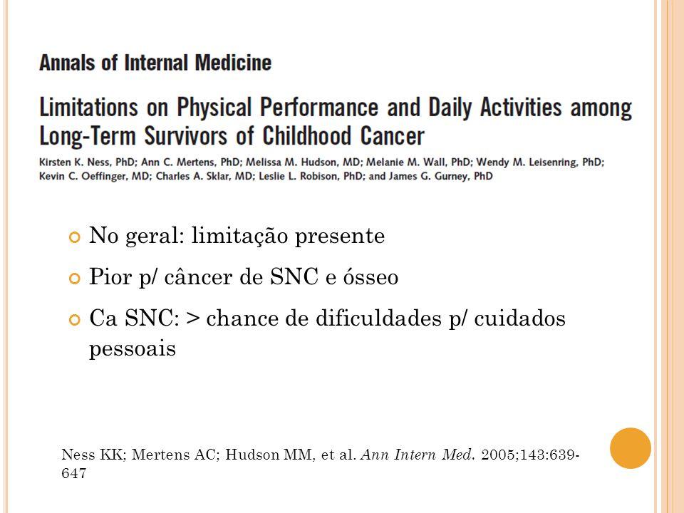 No geral: limitação presente Pior p/ câncer de SNC e ósseo