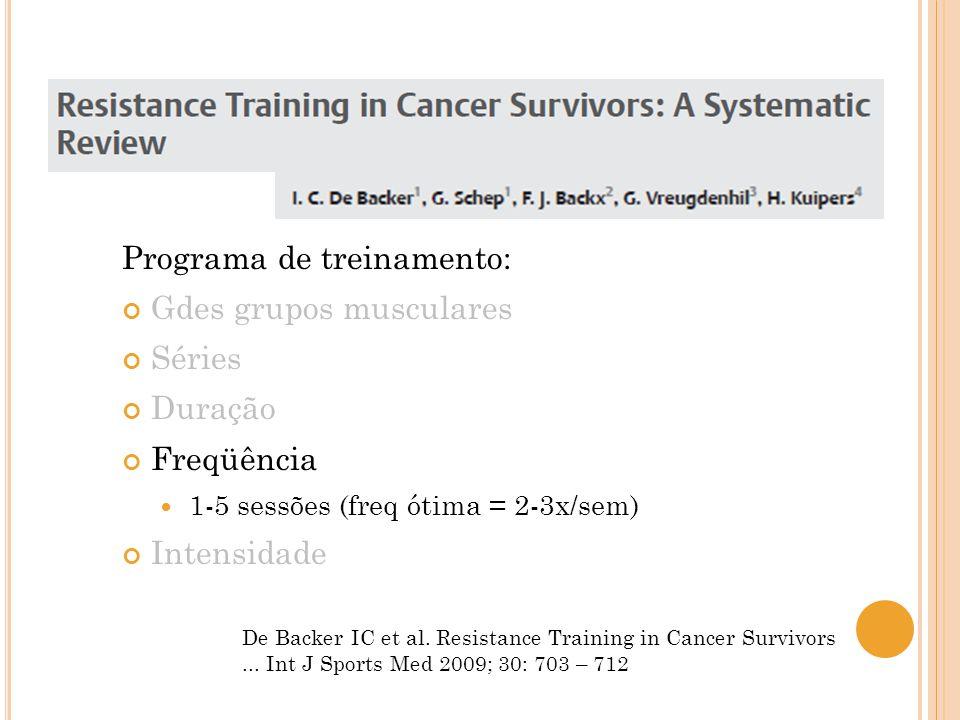 Programa de treinamento: Gdes grupos musculares Séries Duração