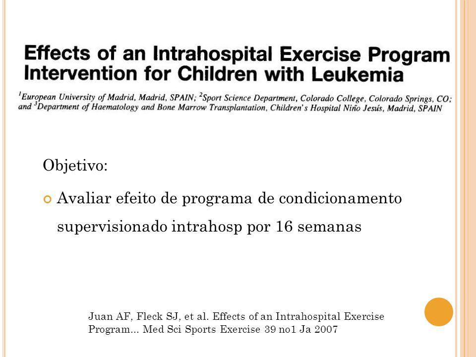 Objetivo: Avaliar efeito de programa de condicionamento supervisionado intrahosp por 16 semanas.