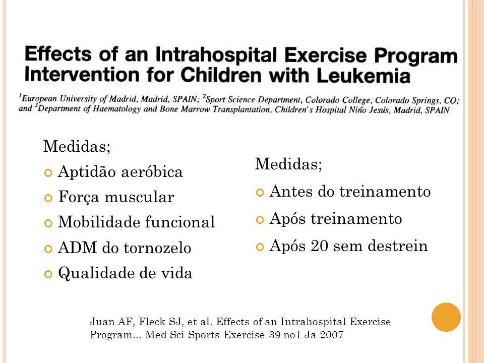 Medidas; Aptidão aeróbica Medidas; Força muscular Antes do treinamento