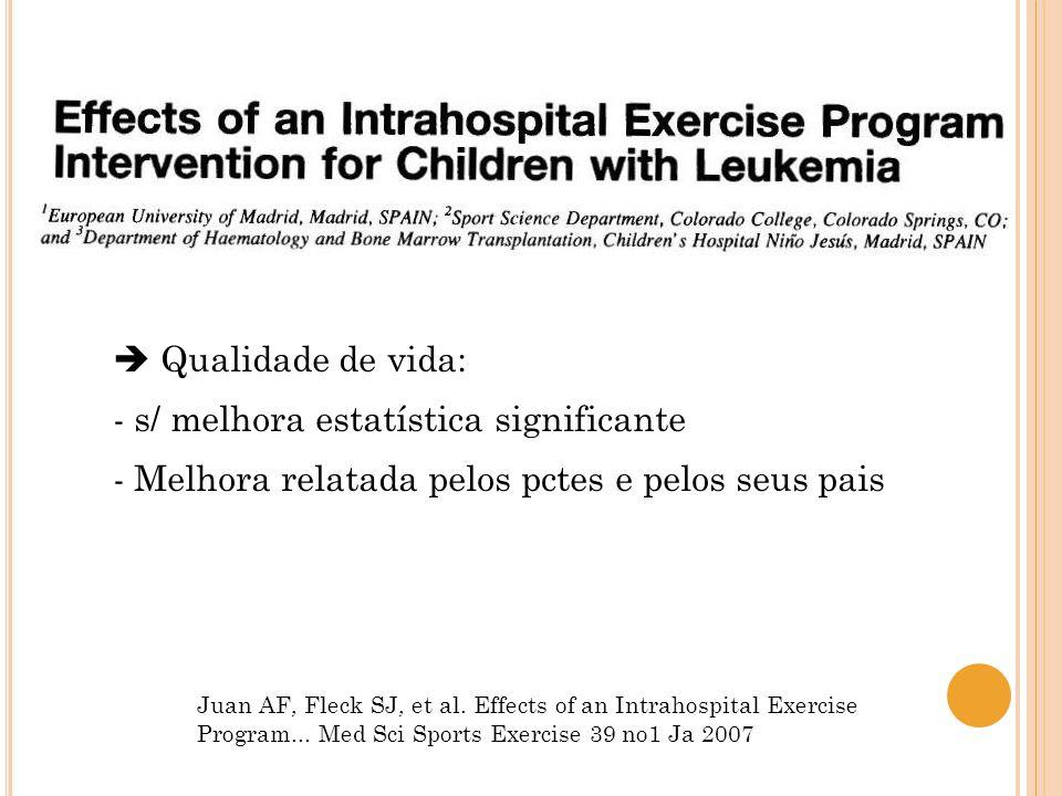 Qualidade de vida: - s/ melhora estatística significante - Melhora relatada pelos pctes e pelos seus pais