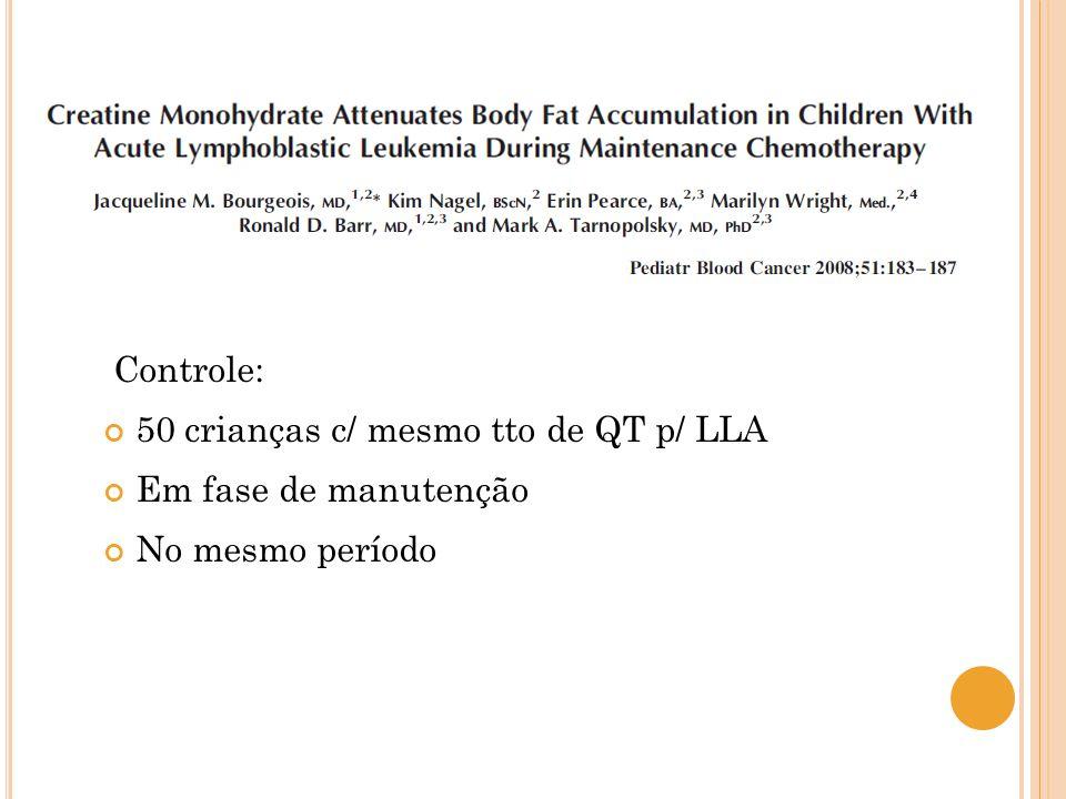 Controle: 50 crianças c/ mesmo tto de QT p/ LLA Em fase de manutenção No mesmo período