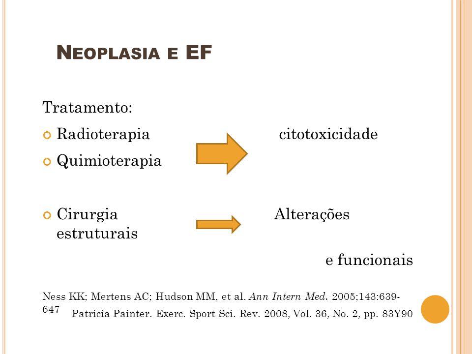 Neoplasia e EF Tratamento: Radioterapia citotoxicidade Quimioterapia