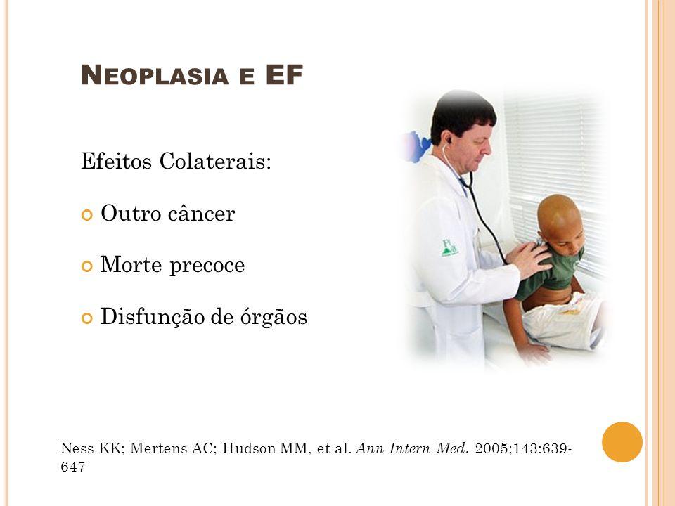 Neoplasia e EF Efeitos Colaterais: Outro câncer Morte precoce