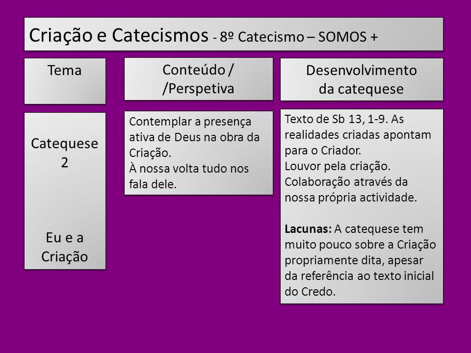 Criação e Catecismos - 8º Catecismo – SOMOS +