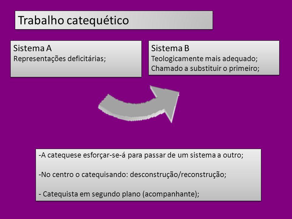 Trabalho catequético Sistema A Sistema B Representações deficitárias;