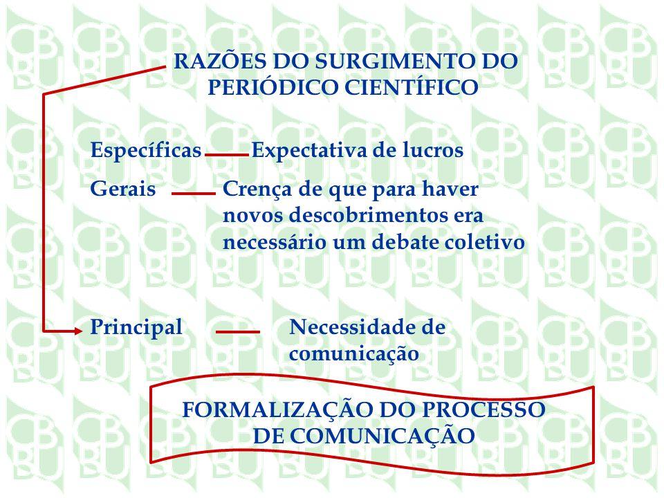 FORMALIZAÇÃO DO PROCESSO DE COMUNICAÇÃO