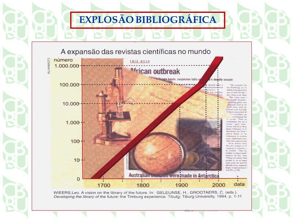 EXPLOSÃO BIBLIOGRÁFICA