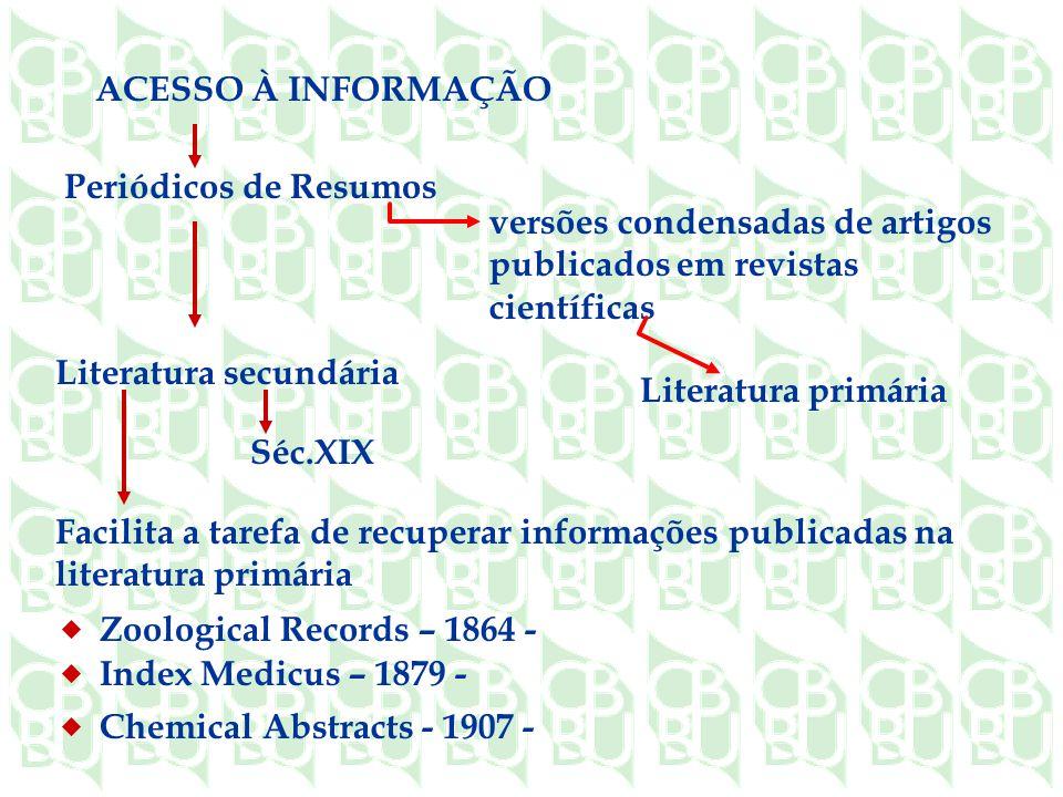 ACESSO À INFORMAÇÃO Literatura secundária. Séc.XIX. Periódicos de Resumos. versões condensadas de artigos publicados em revistas científicas.