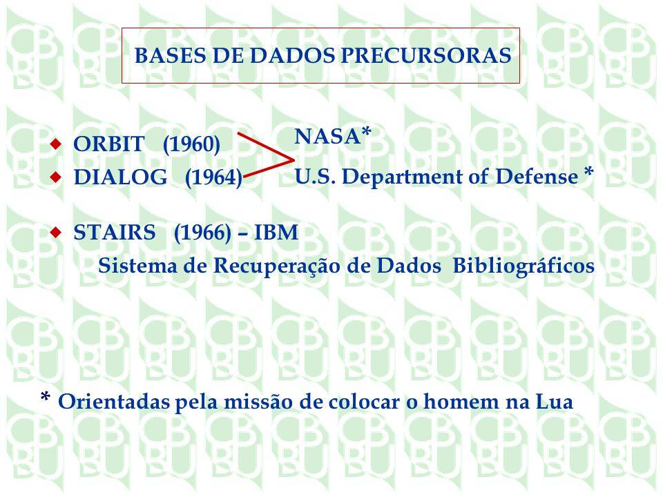 BASES DE DADOS PRECURSORAS