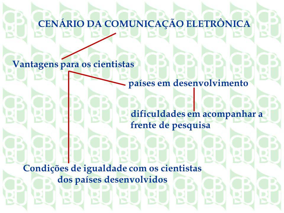 CENÁRIO DA COMUNICAÇÃO ELETRÔNICA