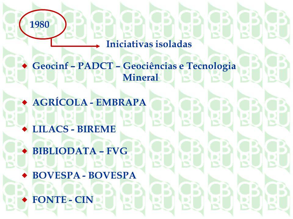 Iniciativas isoladas 1980. Geocinf – PADCT – Geociências e Tecnologia Mineral. AGRÍCOLA - EMBRAPA.