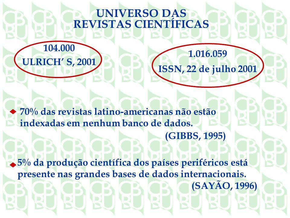 UNIVERSO DAS REVISTAS CIENTÍFICAS