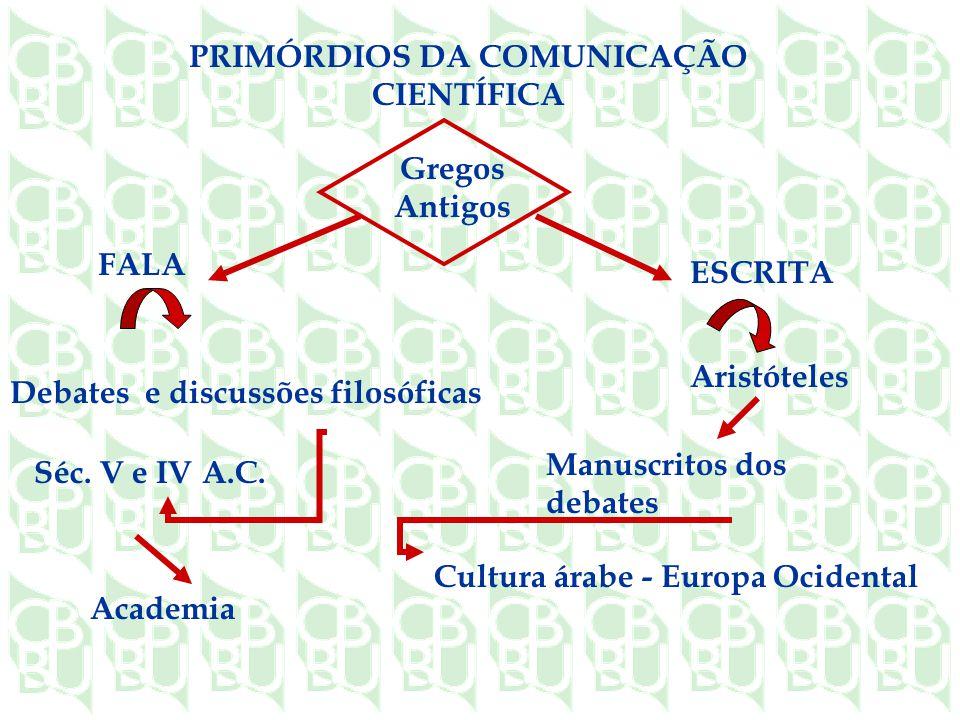 PRIMÓRDIOS DA COMUNICAÇÃO CIENTÍFICA