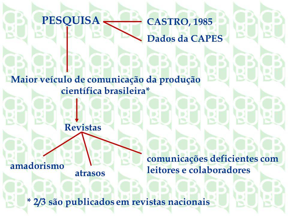 Maior veículo de comunicação da produção científica brasileira*