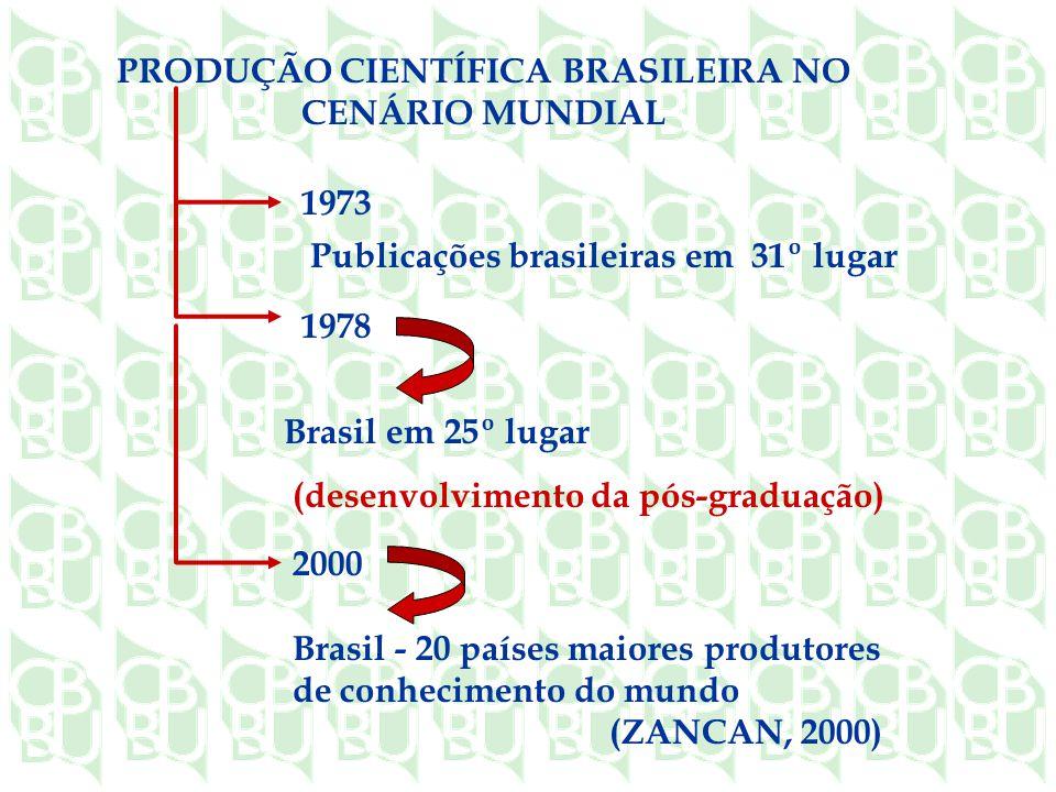 PRODUÇÃO CIENTÍFICA BRASILEIRA NO CENÁRIO MUNDIAL