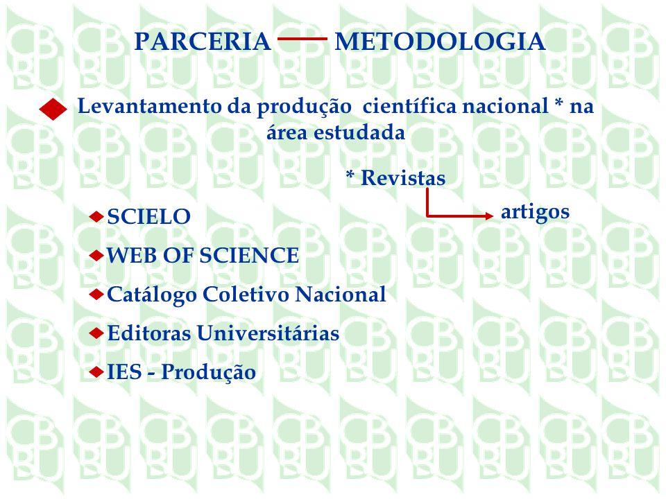 Levantamento da produção científica nacional * na área estudada