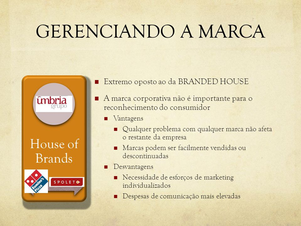 GERENCIANDO A MARCA House of Brands Extremo oposto ao da BRANDED HOUSE