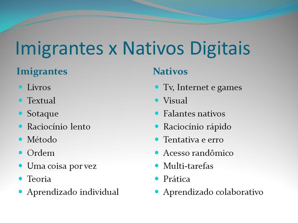Imigrantes x Nativos Digitais